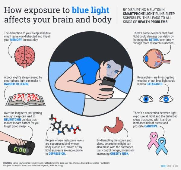 blue-light-exposure-risk
